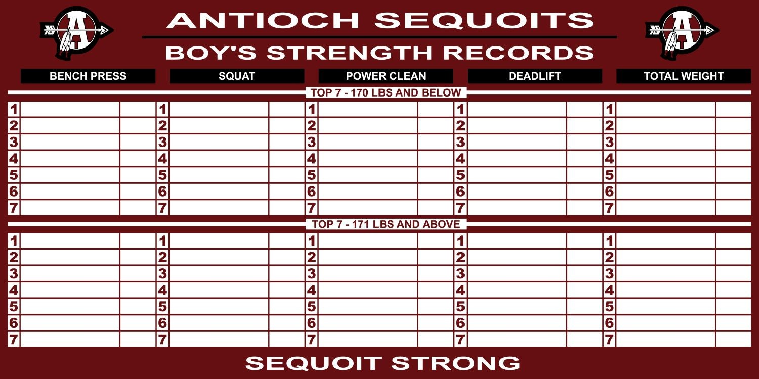Custom board for tacking athletic training records and goals